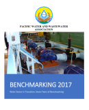 benchmarking 2017